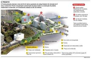 Câmara aprova Pontal do Estaleiro