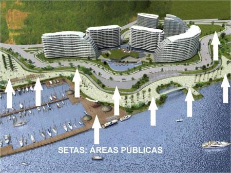 Pontal do Estaleiro: Área ajardinada, urbanizada, qualificando a orla. As áreas indicadas pelas setas serão públicas, sem portões ou grades.