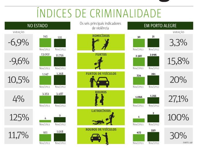 crime-poa-03