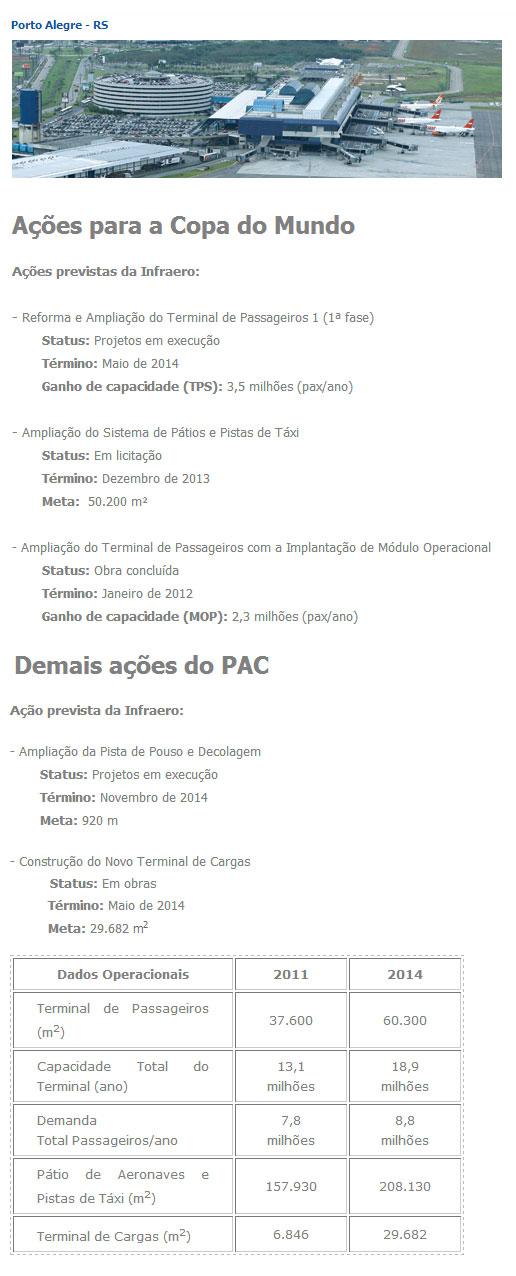 aeroporto-salgado-filho-poa-infraero