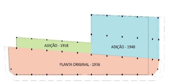 guaspari-planta-1948-1958