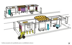 projetos-qualidade-mobilidade