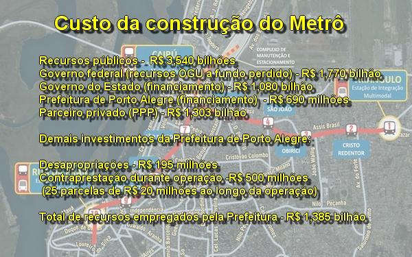 metrodilma