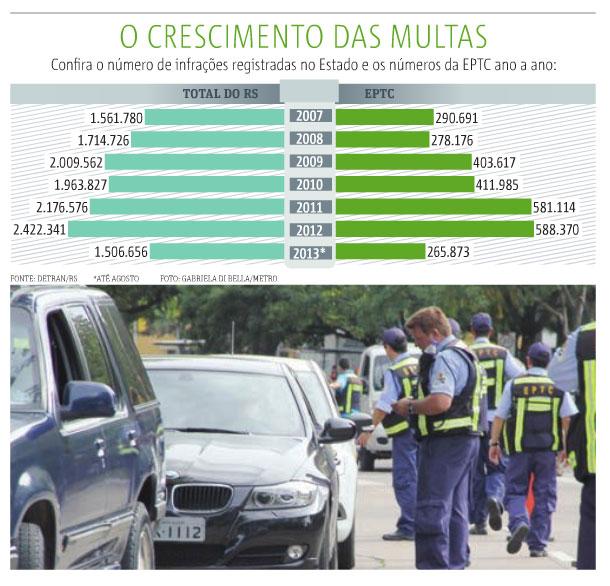 multas2