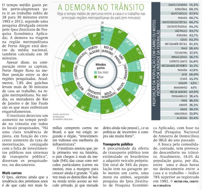 transito1