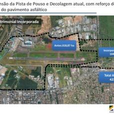 ministro-eliseu-padilha-apresentao-aeroporto-salgado-filho-23-1024