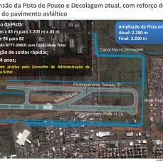 ministro-eliseu-padilha-apresentao-aeroporto-salgado-filho-25-1024