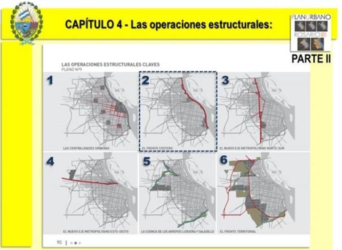 """Figura 10 - Planificação territorial das intervenções identificadas pelo """"Plano Estratégico"""" como estruturais para a qualificação da cidade."""