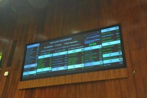 Veja como cada deputado votou no projeto de aumento do ICMS   Foto: Mauro Schaefer