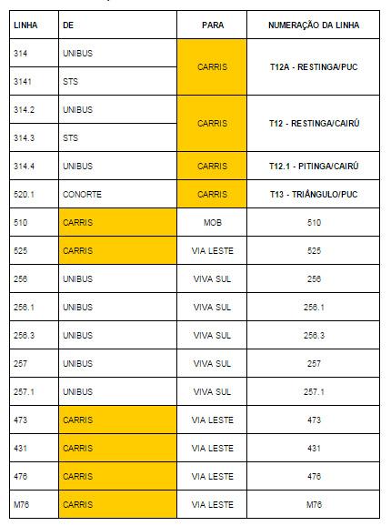 tabela-linhas
