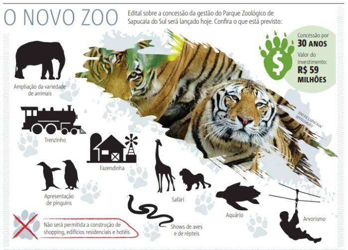 zoo-rs