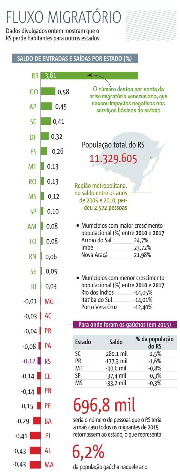 pag3-20190716_portoalegre