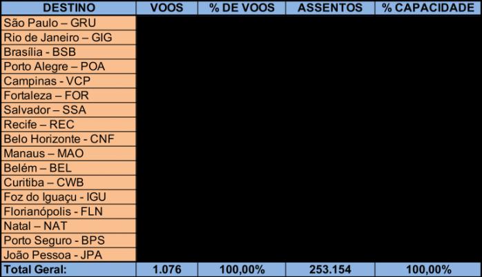 Oferta-internacional-de-voos-no-Brasil-768x442